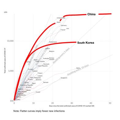 Pandemic Global